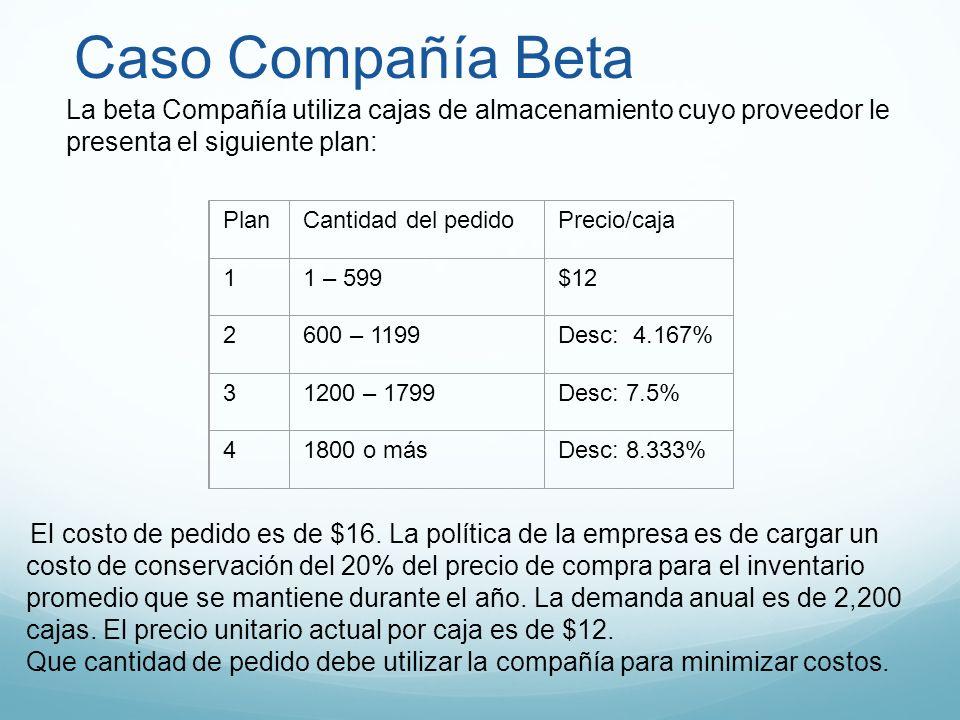 Caso Compañía BetaLa beta Compañía utiliza cajas de almacenamiento cuyo proveedor le presenta el siguiente plan: