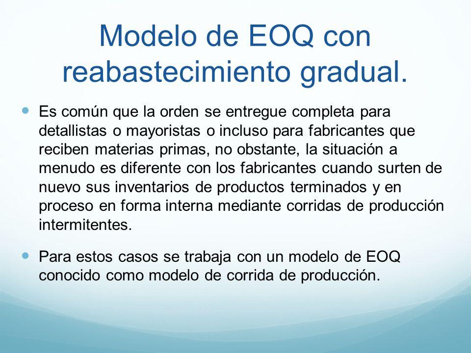 Modelo de EOQ con reabastecimiento gradual.