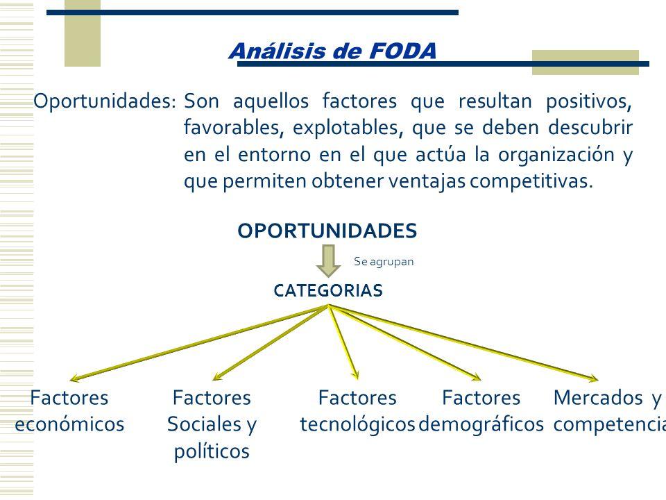 Análisis de FODA Oportunidades: