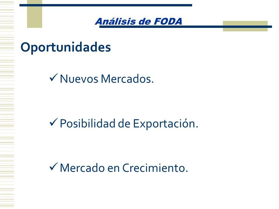 Oportunidades Nuevos Mercados. Posibilidad de Exportación.