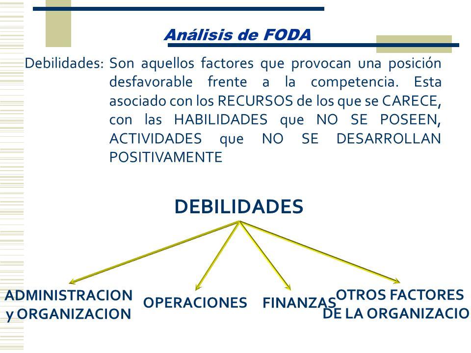 DEBILIDADES Análisis de FODA Debilidades: