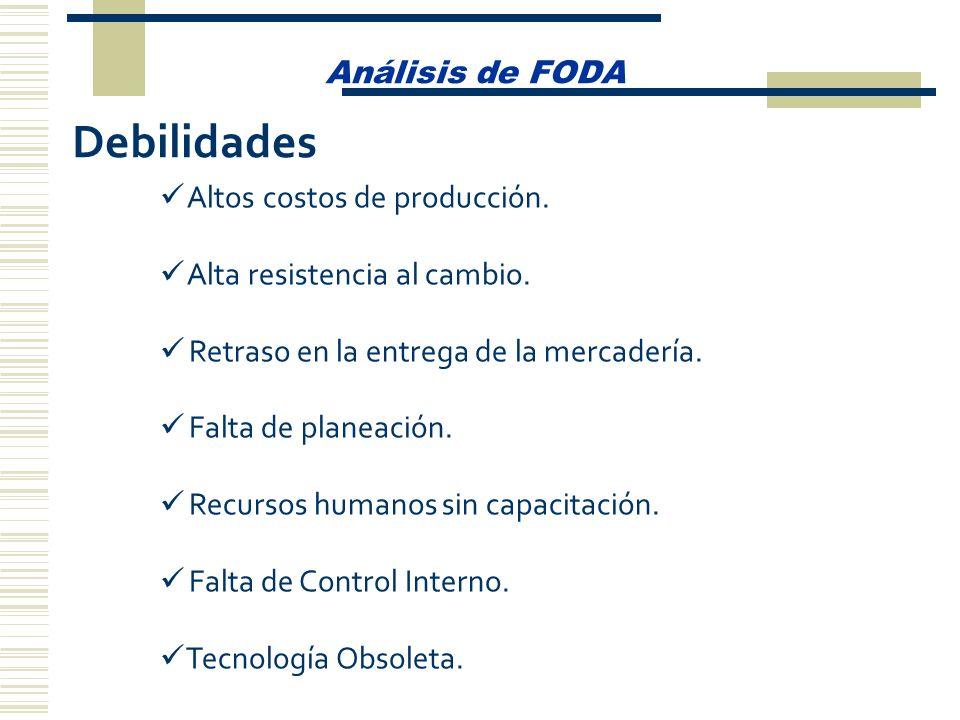 Debilidades Análisis de FODA Altos costos de producción.