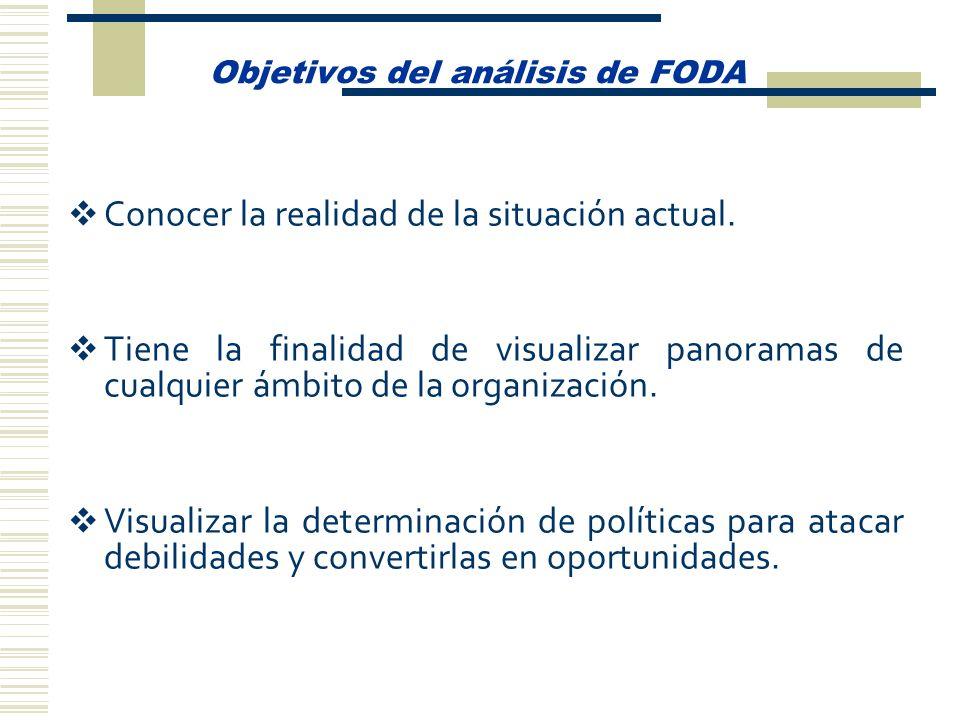 Objetivos del análisis de FODA