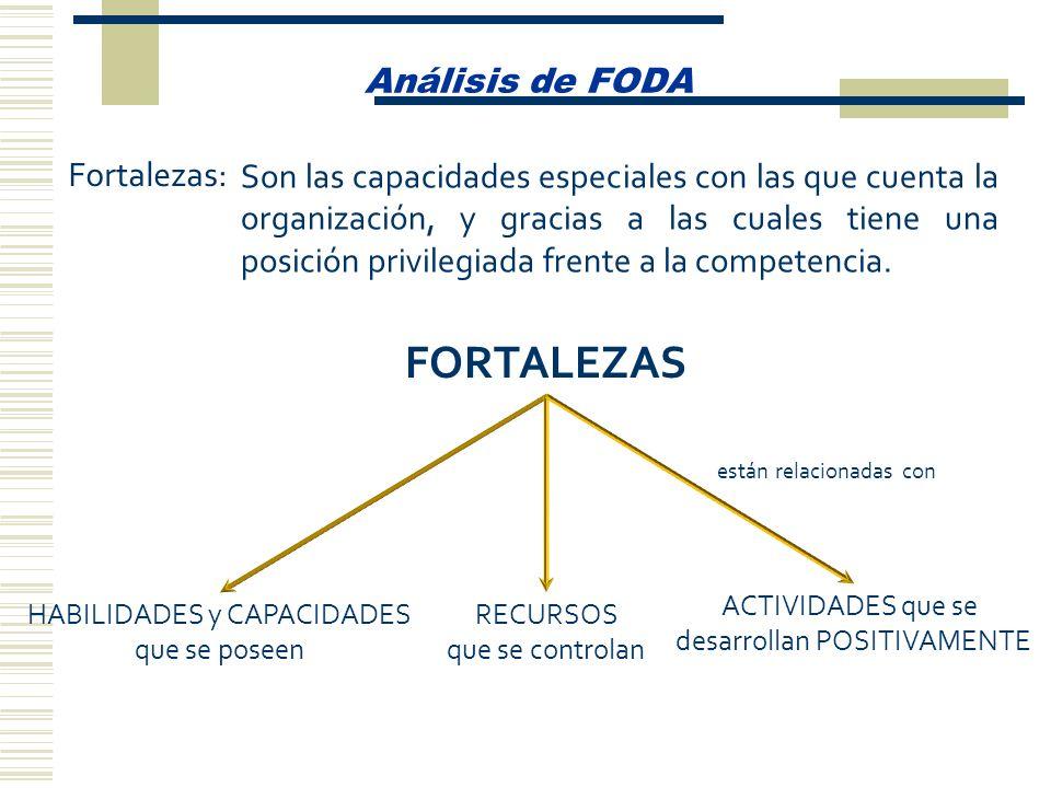 FORTALEZAS Análisis de FODA Fortalezas: