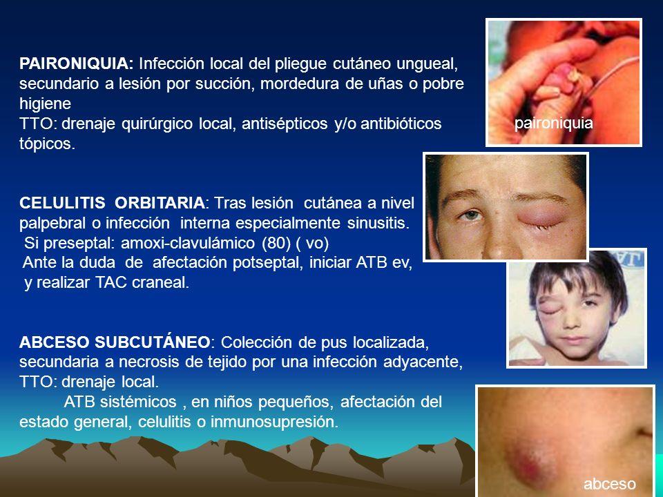PAIRONIQUIA: Infección local del pliegue cutáneo ungueal, secundario a lesión por succión, mordedura de uñas o pobre higiene