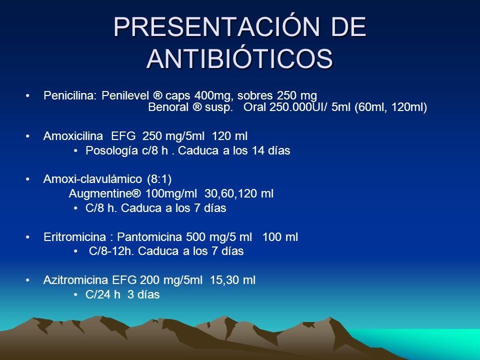 PRESENTACIÓN DE ANTIBIÓTICOS