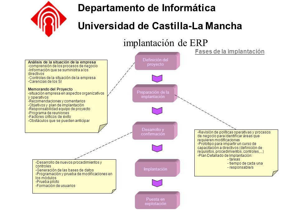 Fases de la implantación
