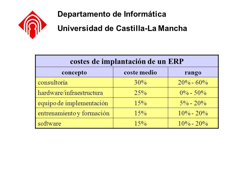 costes de implantación de un ERP