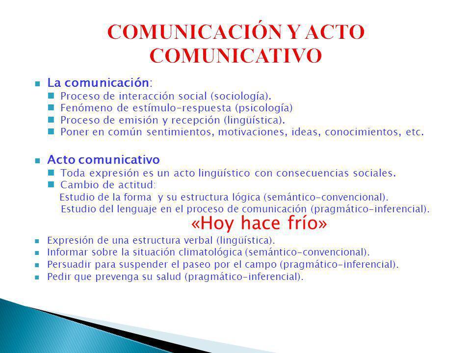 COMUNICACIÓN Y ACTO COMUNICATIVO