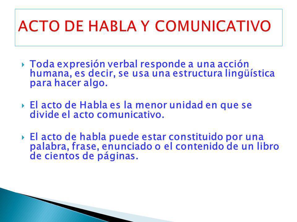 ACTO DE HABLA Y COMUNICATIVO