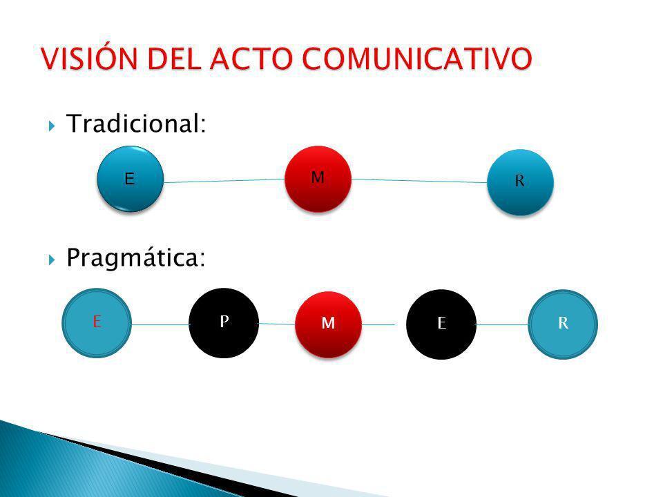 VISIÓN DEL ACTO COMUNICATIVO