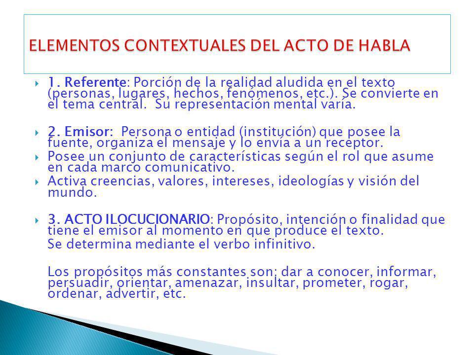 ELEMENTOS CONTEXTUALES DEL ACTO DE HABLA