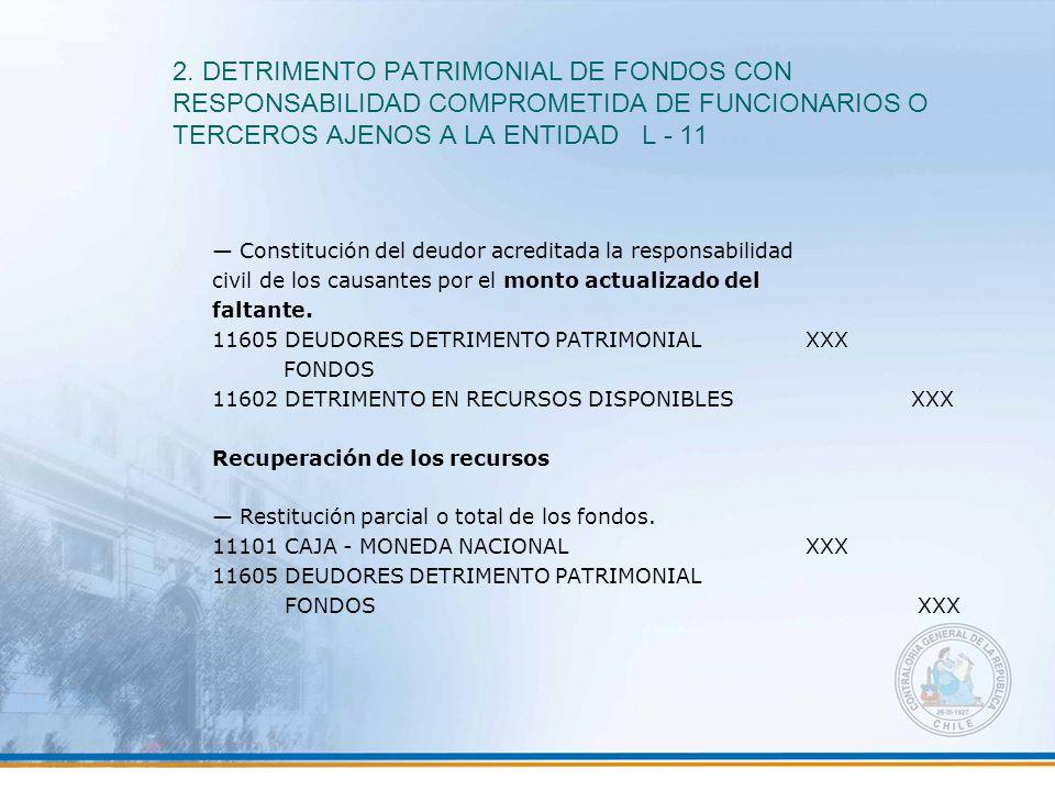 2. DETRIMENTO PATRIMONIAL DE FONDOS CON RESPONSABILIDAD COMPROMETIDA DE FUNCIONARIOS O TERCEROS AJENOS A LA ENTIDAD L - 11