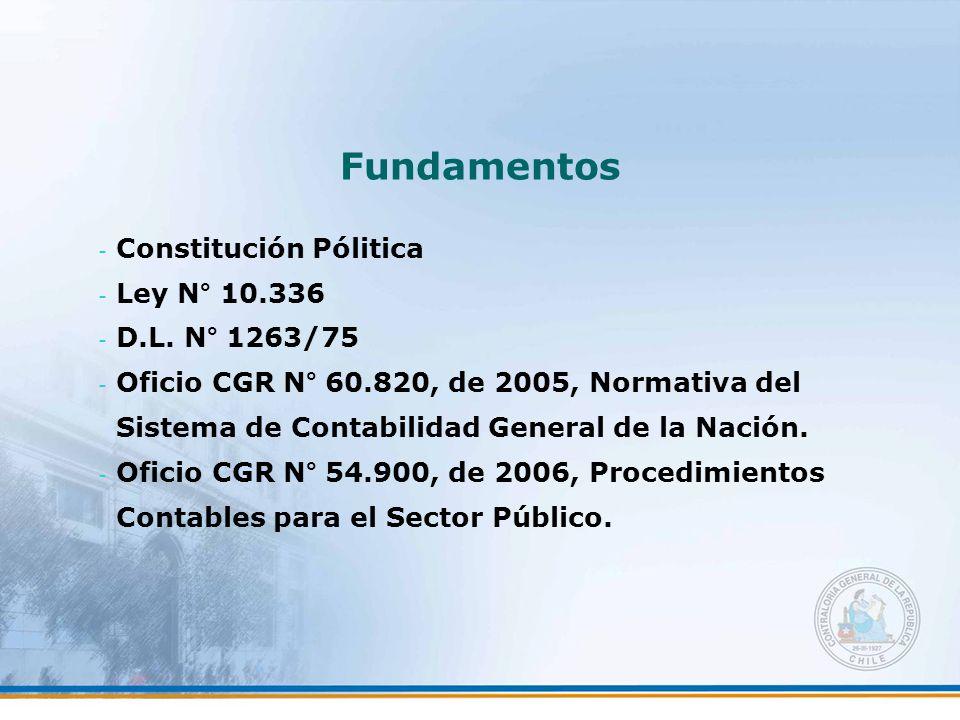 Fundamentos Constitución Pólitica Ley N° 10.336 D.L. N° 1263/75