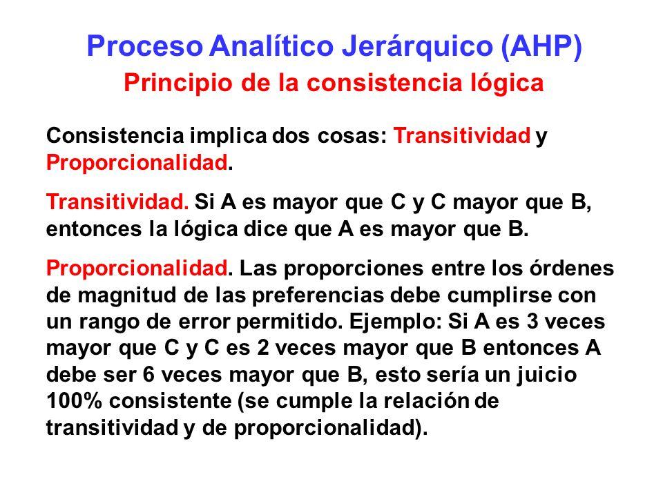 Proceso Analítico Jerárquico (AHP) Principio de la consistencia lógica