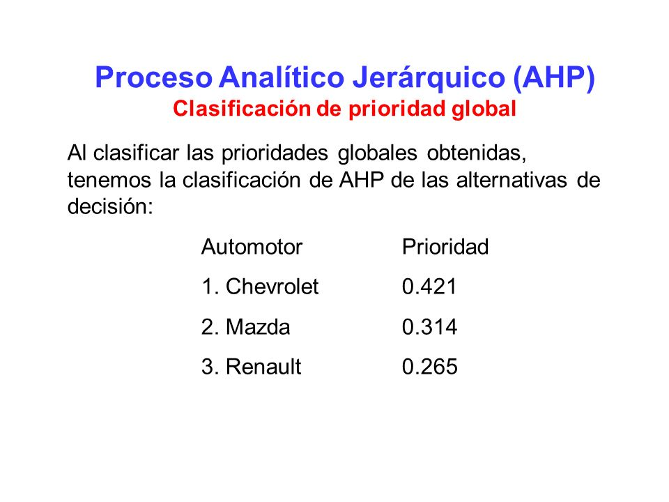 Proceso Analítico Jerárquico (AHP) Clasificación de prioridad global