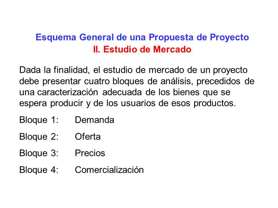 Esquema General de una Propuesta de Proyecto