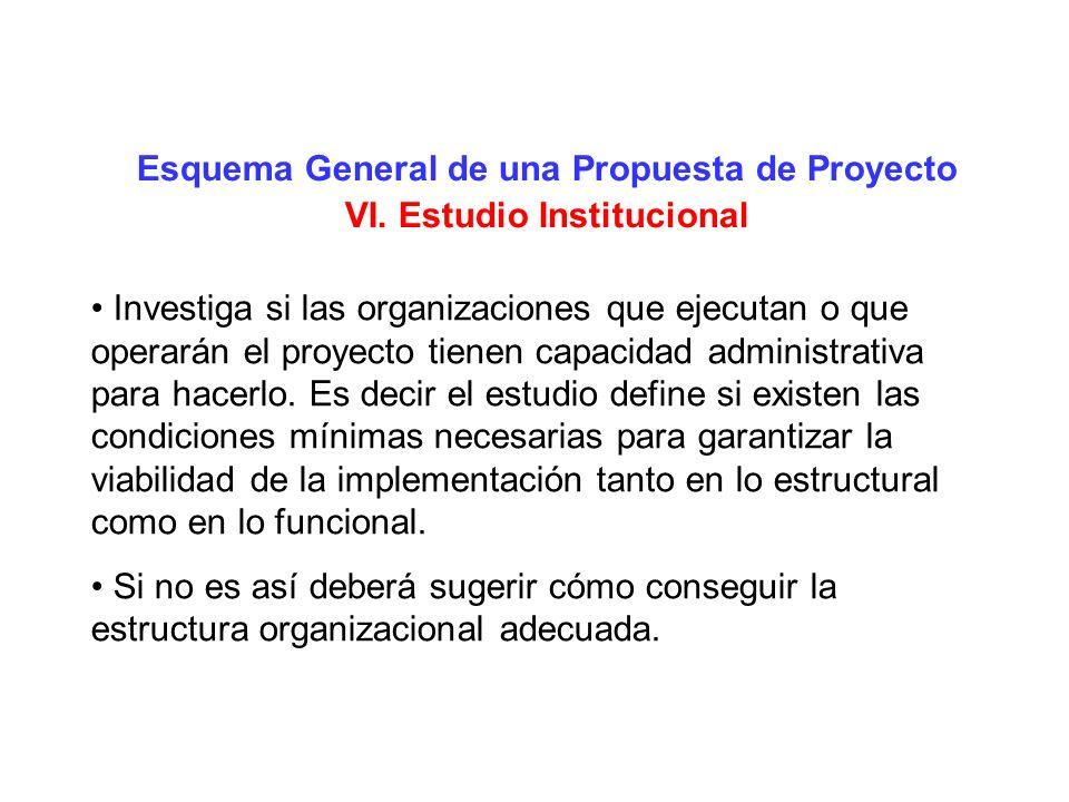 Esquema General de una Propuesta de Proyecto VI. Estudio Institucional