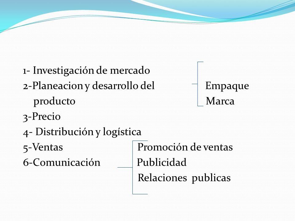 1- Investigación de mercado 2-Planeacion y desarrollo del Empaque producto Marca 3-Precio 4- Distribución y logística 5-Ventas Promoción de ventas 6-Comunicación Publicidad Relaciones publicas