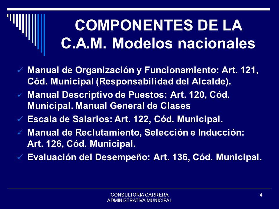 COMPONENTES DE LA C.A.M. Modelos nacionales
