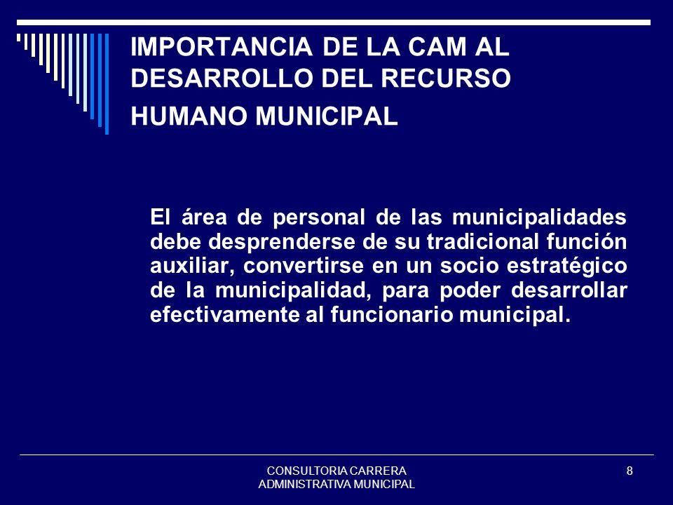 IMPORTANCIA DE LA CAM AL DESARROLLO DEL RECURSO HUMANO MUNICIPAL