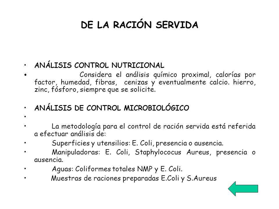 DE LA RACIÓN SERVIDA ANÁLISIS CONTROL NUTRICIONAL