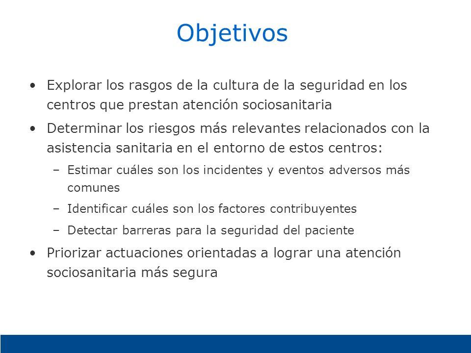 ObjetivosExplorar los rasgos de la cultura de la seguridad en los centros que prestan atención sociosanitaria.
