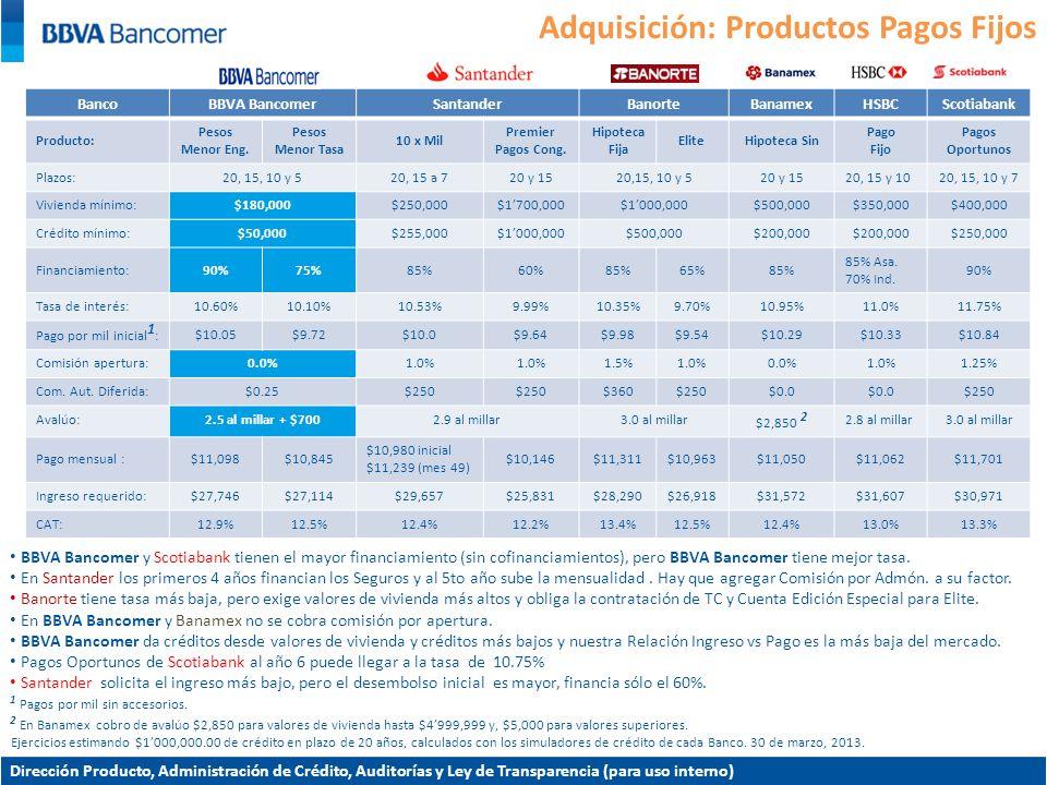 Cr dito hipotecario individual ppt descargar for Hipoteca fija santander