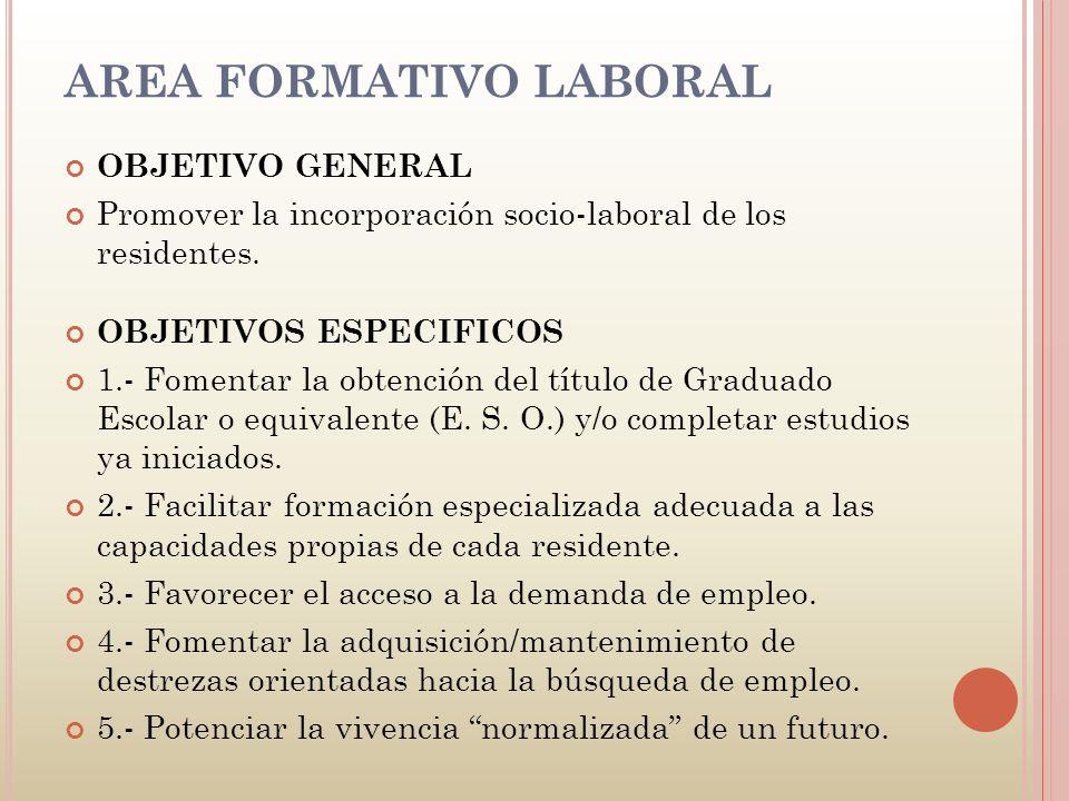 AREA FORMATIVO LABORAL