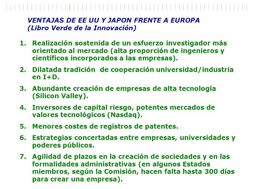 VENTAJAS DE EE UU Y JAPON FRENTE A EUROPA (Libro Verde de la Innovación)