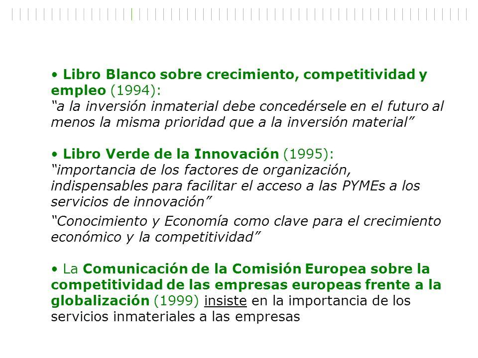 Libro Blanco sobre crecimiento, competitividad y empleo (1994):