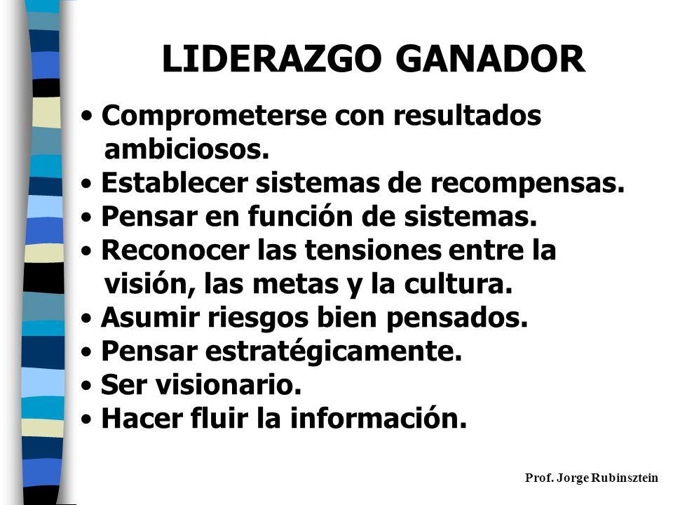 LIDERAZGO GANADOR Comprometerse con resultados ambiciosos.