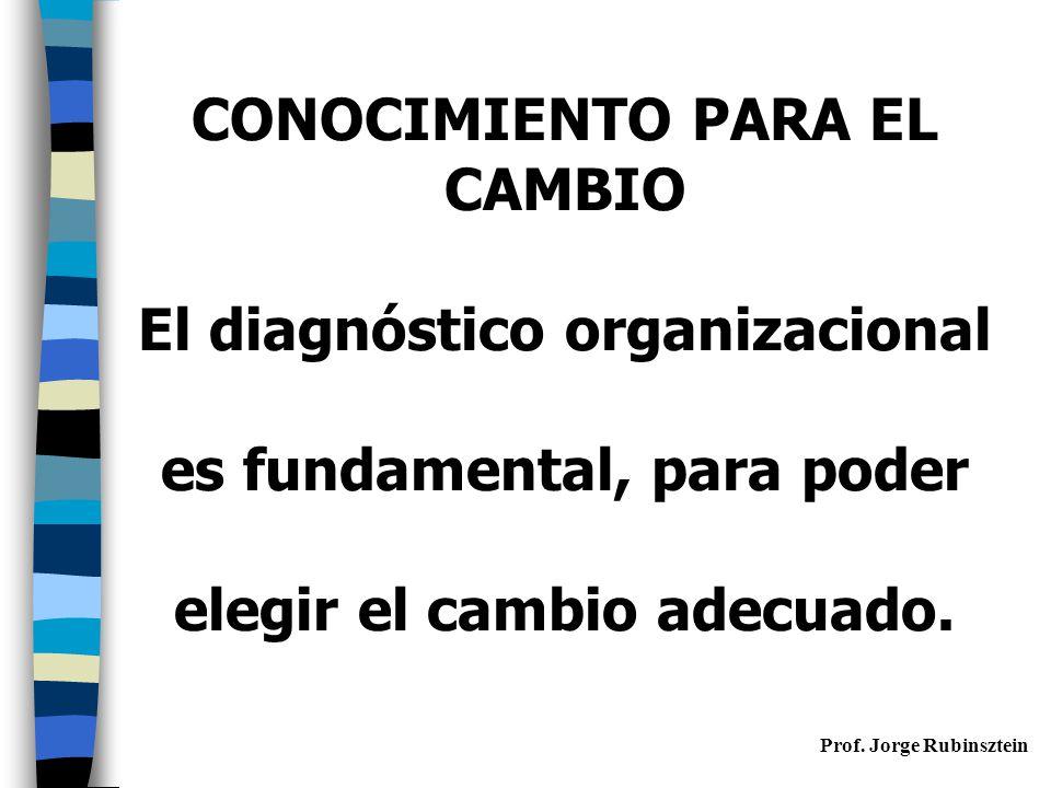CONOCIMIENTO PARA EL CAMBIO