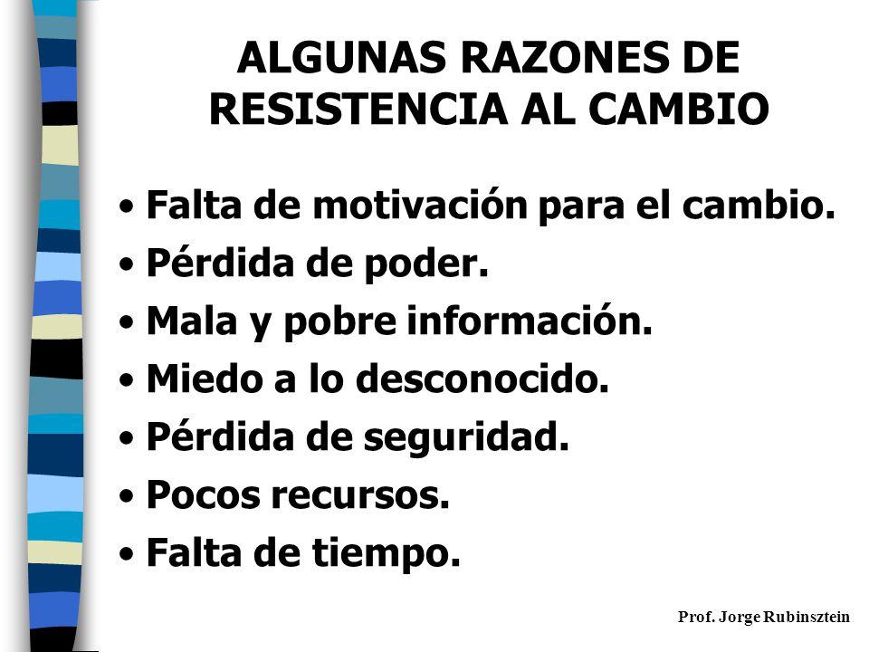 ALGUNAS RAZONES DE RESISTENCIA AL CAMBIO