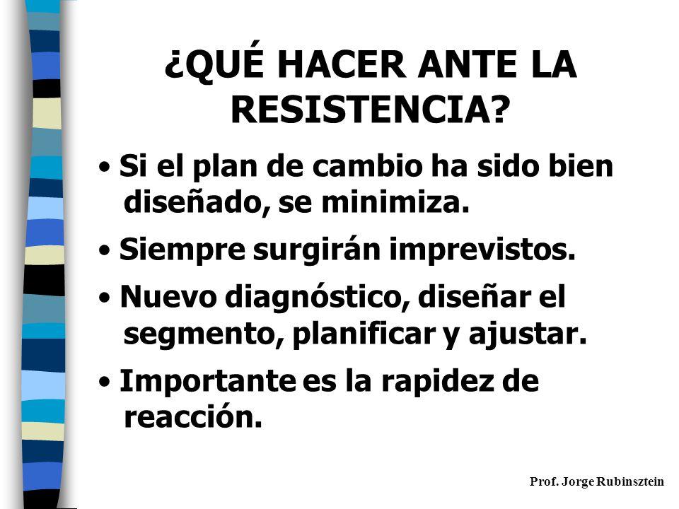 ¿QUÉ HACER ANTE LA RESISTENCIA