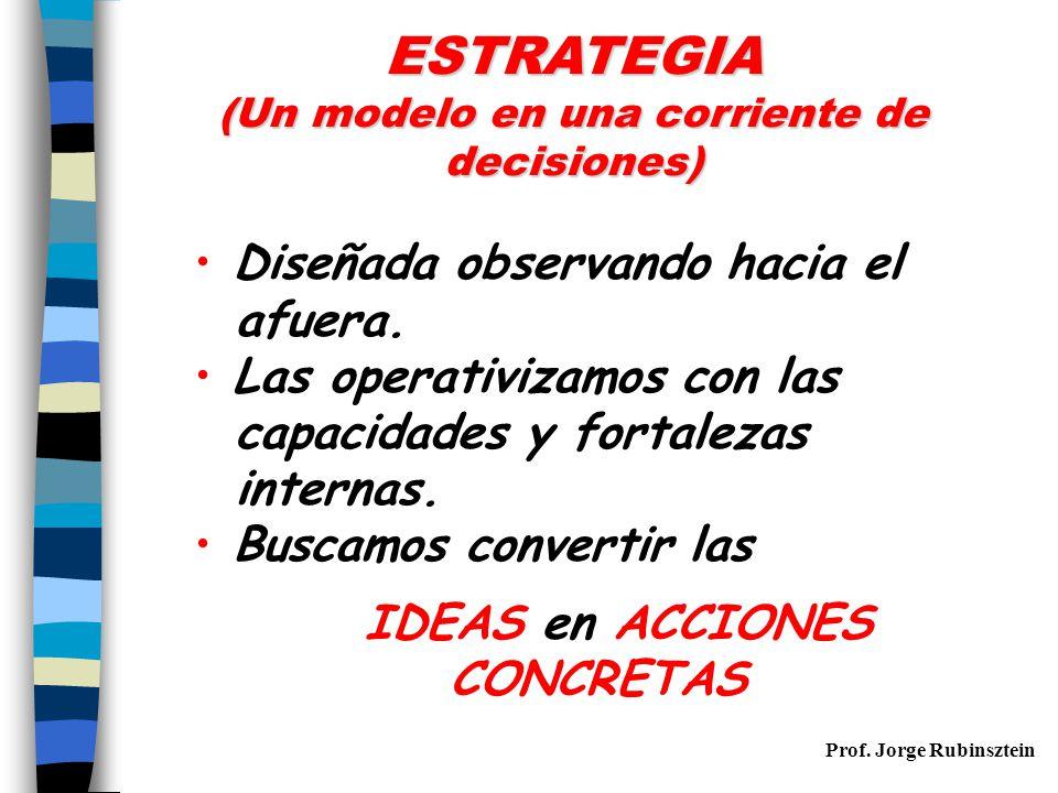 IDEAS en ACCIONES CONCRETAS