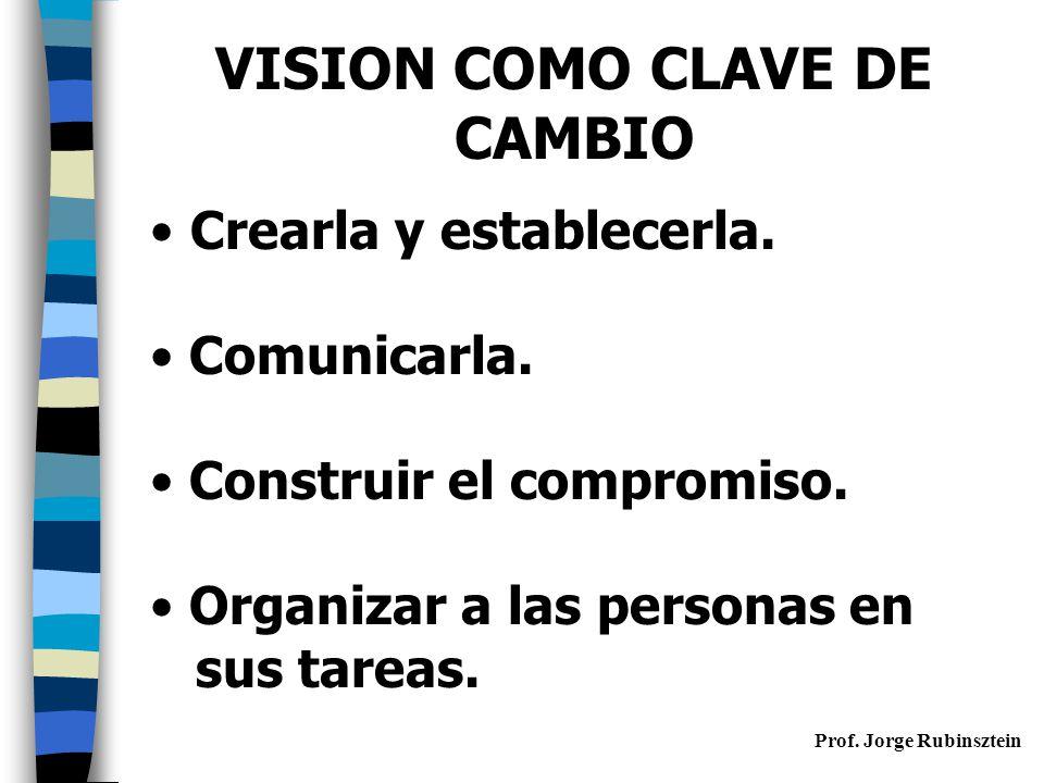 VISION COMO CLAVE DE CAMBIO