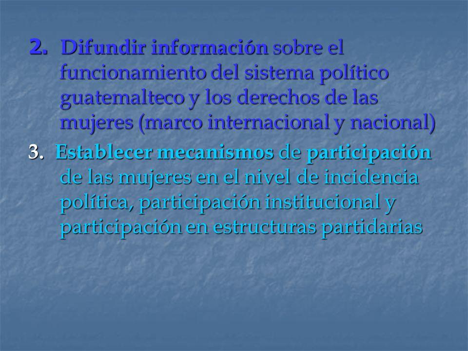 2. Difundir información sobre el funcionamiento del sistema político guatemalteco y los derechos de las mujeres (marco internacional y nacional)
