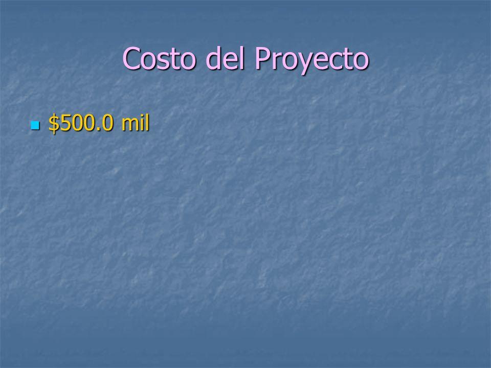 Costo del Proyecto $500.0 mil