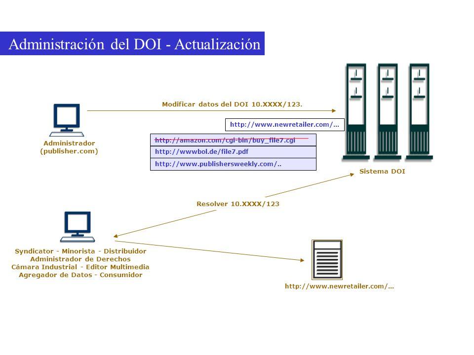 Administración del DOI - Actualización