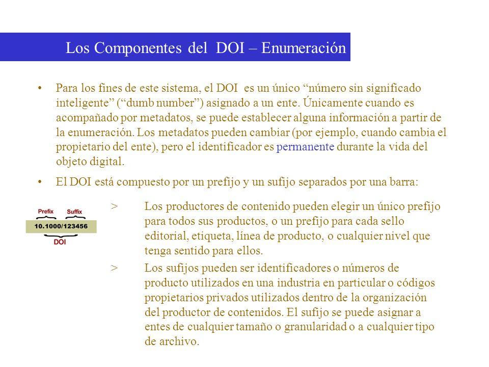 Los Componentes del DOI – Enumeración
