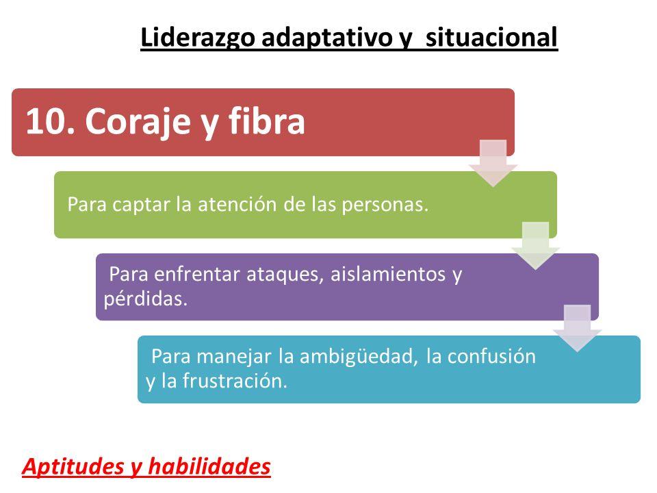 10. Coraje y fibra Liderazgo adaptativo y situacional