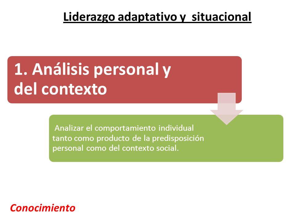1. Análisis personal y del contexto