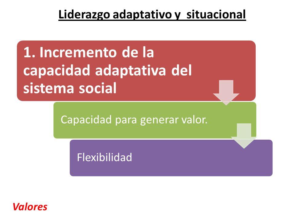 1. Incremento de la capacidad adaptativa del sistema social