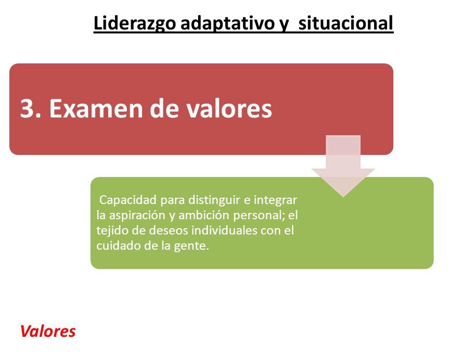 3. Examen de valores Liderazgo adaptativo y situacional Valores