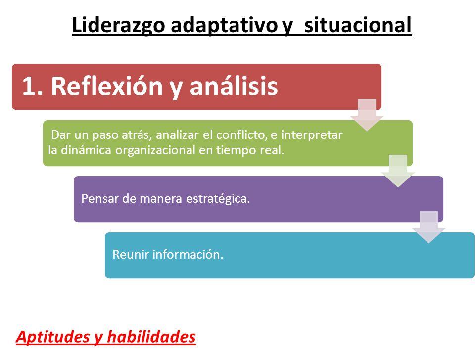 1. Reflexión y análisis Liderazgo adaptativo y situacional