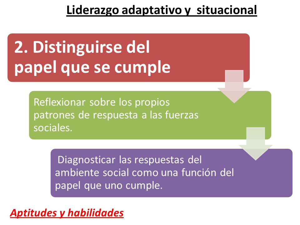 2. Distinguirse del papel que se cumple
