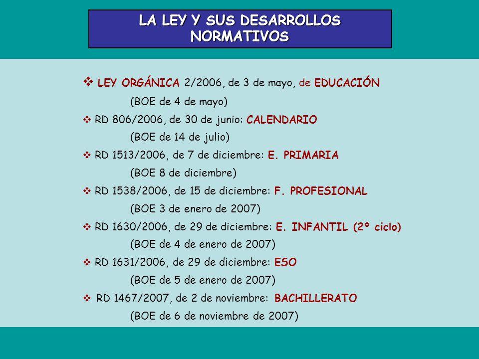 LA LEY Y SUS DESARROLLOS NORMATIVOS