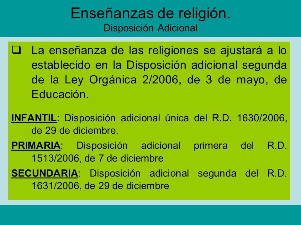 Enseñanzas de religión. Disposición Adicional