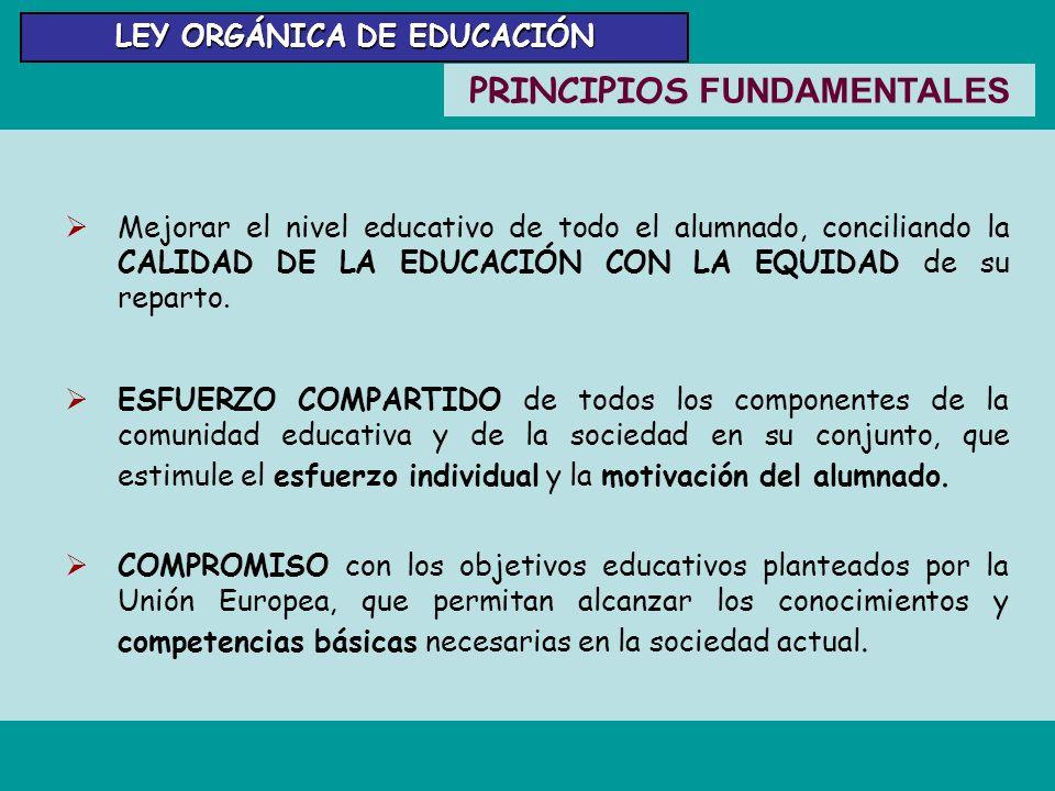 LEY ORGÁNICA DE EDUCACIÓN PRINCIPIOS FUNDAMENTALES